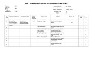 KISI-KISI SOAL ULANGAN SEMESTER.doc