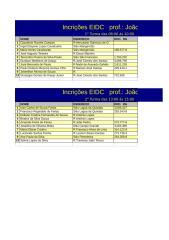 Incrições EIDC Julho de 2010.xls
